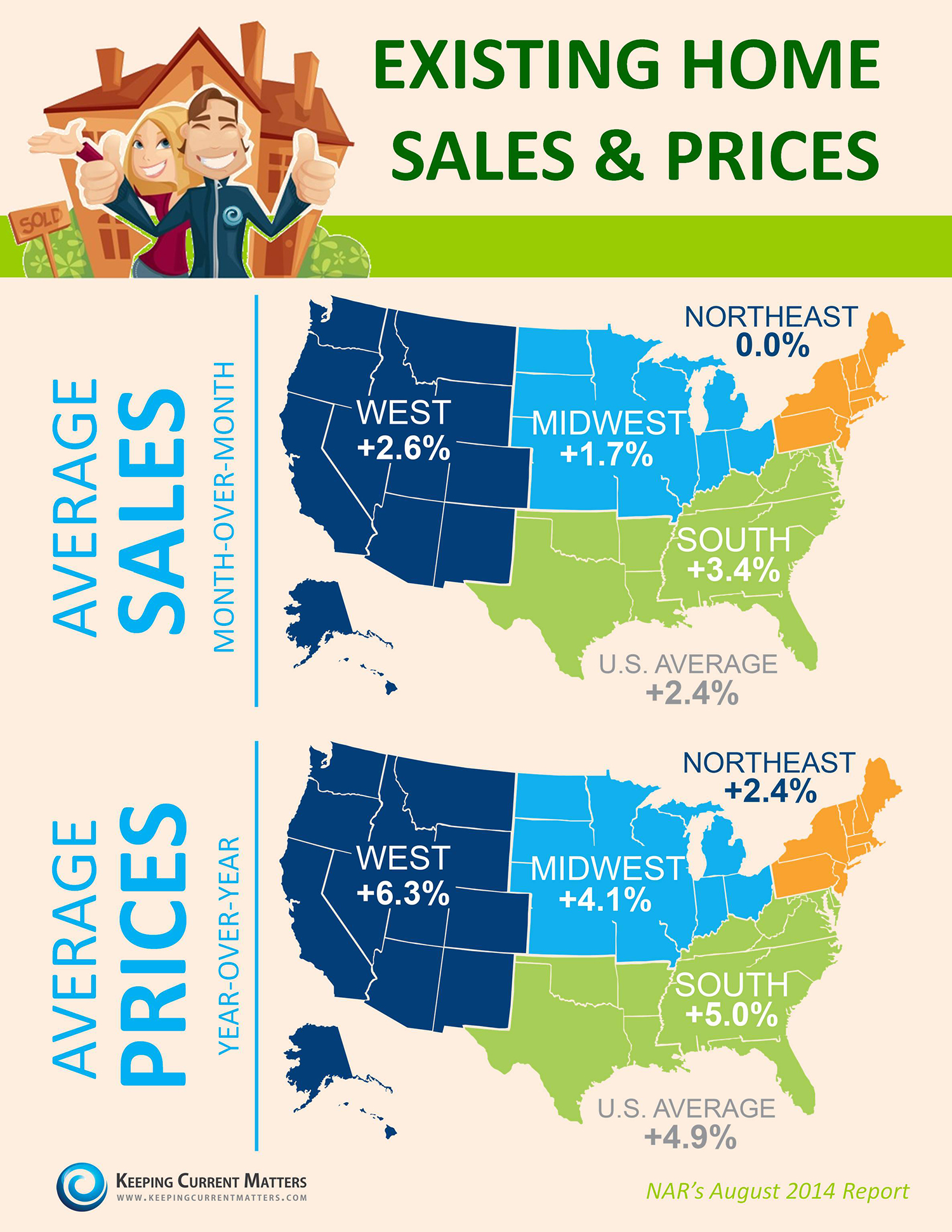 Existing-Home-Sales-Report-August