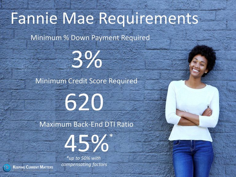 Fannie-Mae-Requirements-KCM-768x576