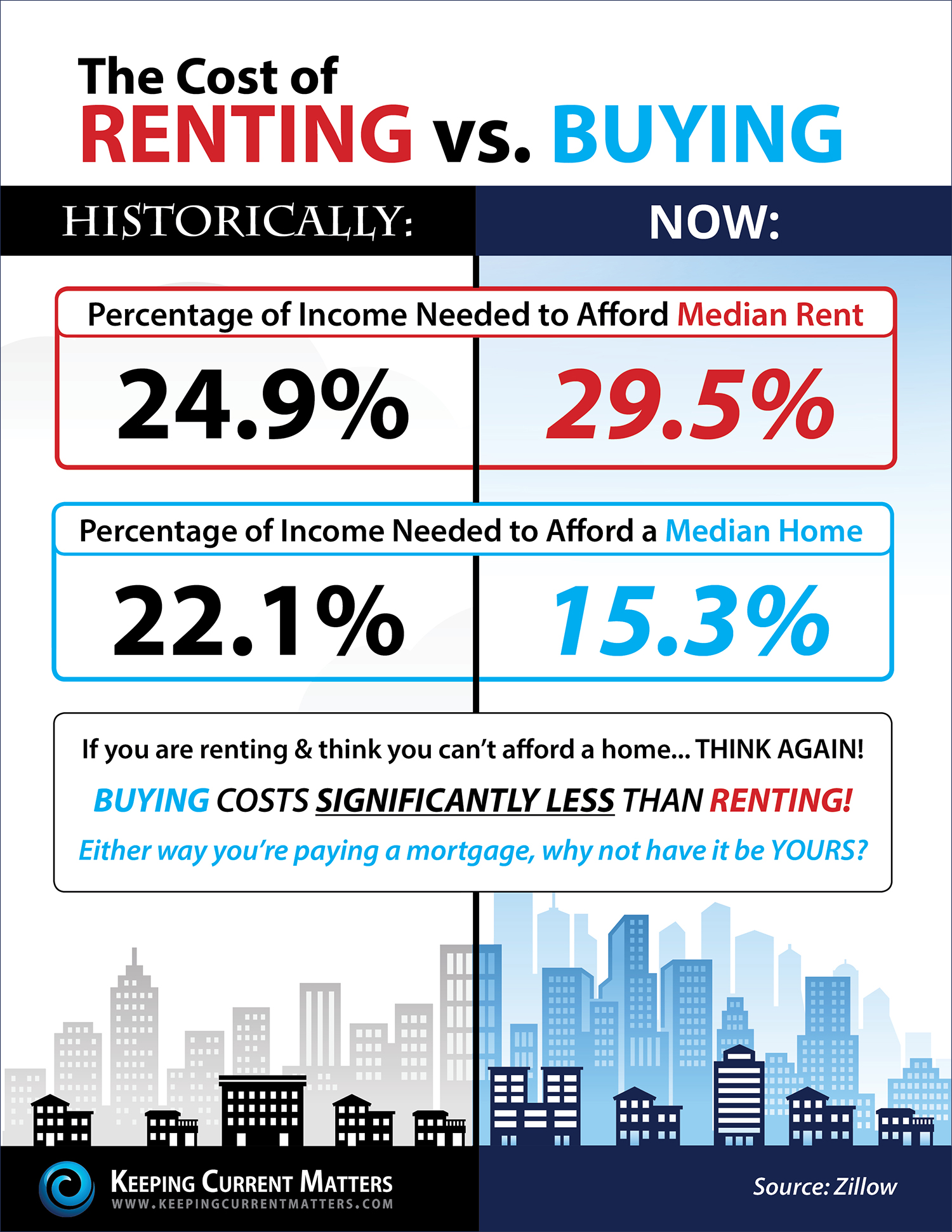 Rent-vs.-Buy-1500