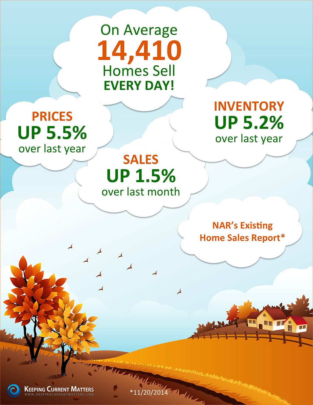 NARs-Existing-Home-Sales-Report