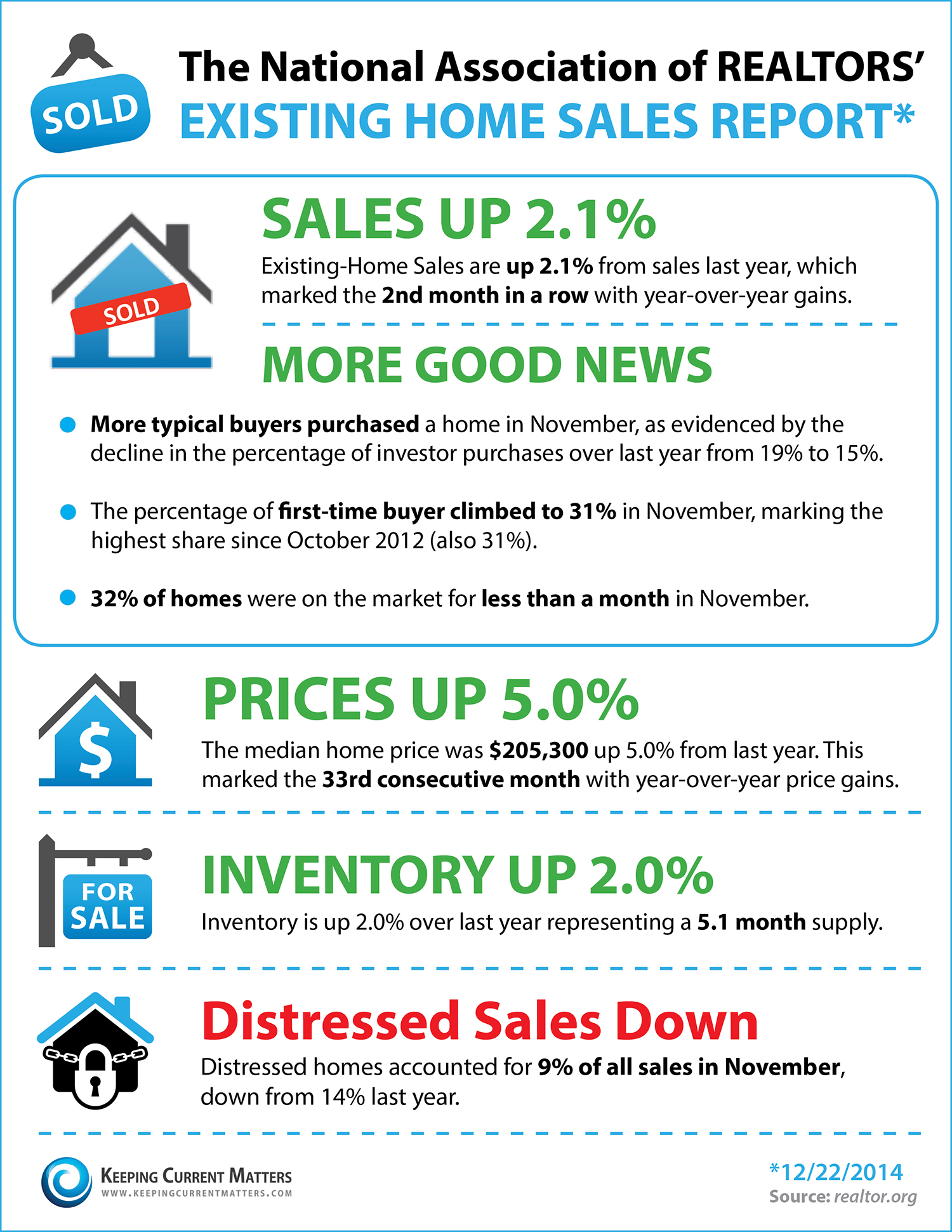 Existing-Home-Sales-December