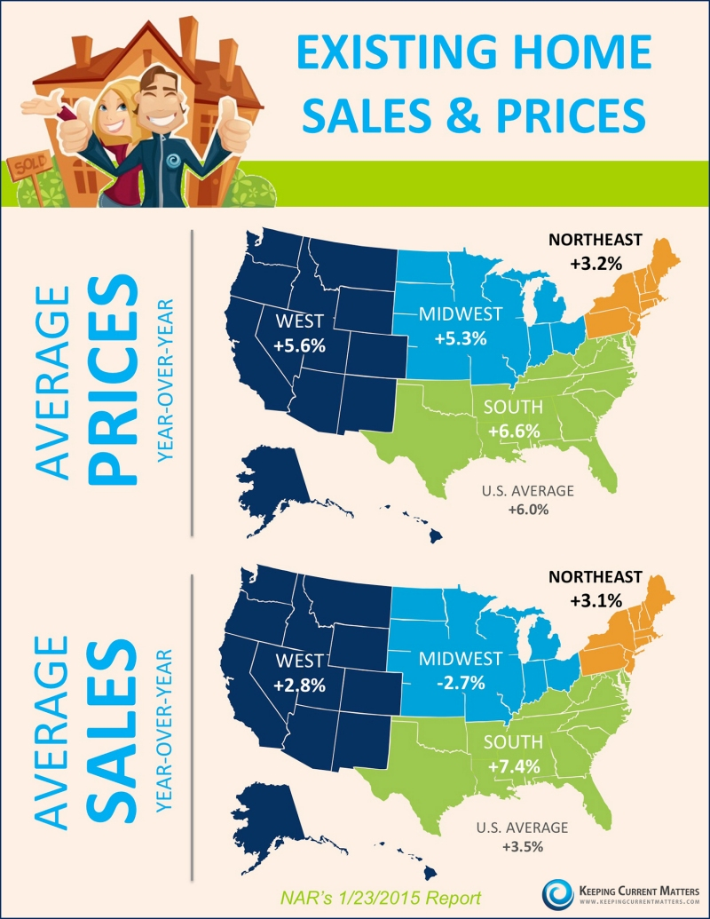 Existing-Home-Sales-Reports-KCMsmall