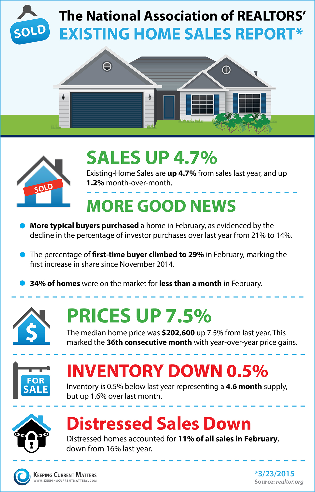 Existing-Home-Sales-February1